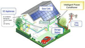 eco friendly house plans eco friendly house design evisu info