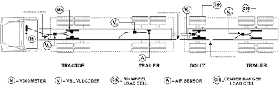 seven pin trailer wiring diagram u0026 wire diagram for 7 prong