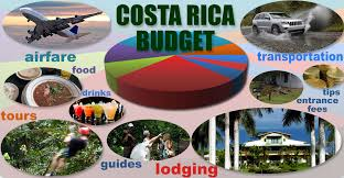 how much does costa rica travel cost