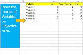 Sensitivity Analysis Excel Template Downloads 05 Template 05 Tornado Chart E For Excel