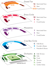 Seat Map Seating Map The Dallas Opera