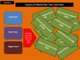 the road to world war two by rivka27 teaching resources tes