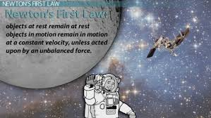 newton u0027s second law of motion the relationship between force and