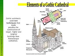 gothic cathedral floor plan in spain