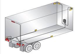 two things you should know about trailer lighting and wiring