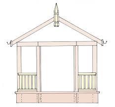 Pergola Blueprints by Wood Pergola Designs And Plans Wooden Plans Build Bird House Plans