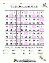 Second Grade Math Practice Worksheets Winning Math Fluency 3b Sub Photocito
