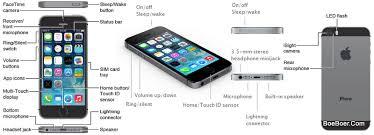 user layout en español iphone 5s user manual for ios 7 software insert nano sim boeboer