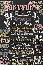 30th birthday board back in 1988 30 years ago 30th birthday