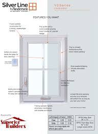 windows superior builders
