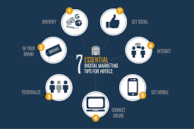 7 essential digital marketing tips to differentiate your hotel
