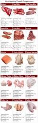 best 25 smoking meat ideas on pinterest smoking recipes meat