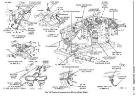 1996 jeep cherokee engine diagram jeep wiring diagram instructions