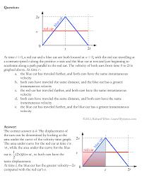 learn ap physics physics c kinematics