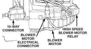 2002 jeep grand blower motor heater blower always on jeepforum com
