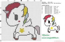 cross stitch pattern design software tokidoki s unicorn cross stitch pattern free cross stitch patterns