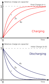 charge capacitor wiring diagram components