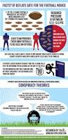 deflate gate infographic infographic city