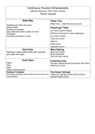emergency services topic web by magicaleyfs teaching resources tes
