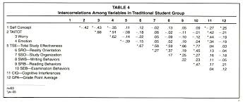 comparison of traditional and non traditional baccalaureate