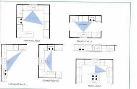L Shaped Kitchen Floor Plans by Download U Shaped Floor Plans Adhome