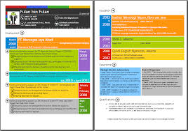 Resume To Google Cv Google N Metro Ui Style By Wheeqo On Deviantart