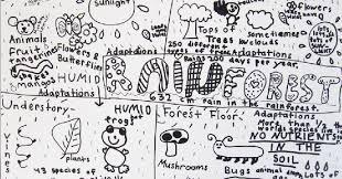 innovation design in education aside sketchnotes u2013 visual note