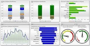 workforce planning template excel u2013 download reviews