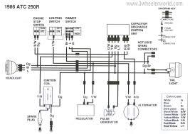 670cc Predator Engine Wiring Diagram Wiring Diagram For Honda Trx 350 1986 Honda Fourtrax 350 Wiring