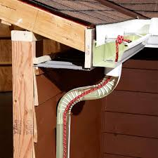 House Hacks Easy Gutter Fixes House House Repair And House Hacks