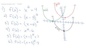cw sketching parabolas png