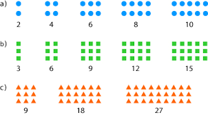 pattern and numbers number patterns ms parker s class website