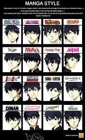 Faces Of Memes - manga style meme the many faces of keith by deadtwinkies on deviantart