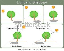 light and shadows lesson plans leaning light shadow kids worksheet stock vector 271416929