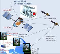 laser communication mission targets 2017 launch nasa