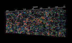 Map Of Universe Huge Map Of The Distant Universe Reaches Halfway Point Eso