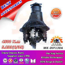 toyota hiace differential toyota hiace differential suppliers and