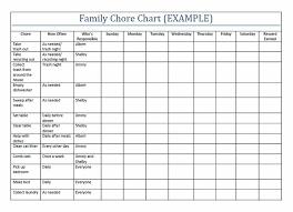 Chore Sheet Template Chore Chart For Family Chore Chart Maker Free