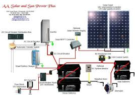 solar panel battery wiring diagram wiring diagram and schematic