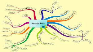 seguridad cloud devsecops etc abril 2015