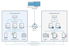floor plan database data center business plan sample ariel assistance