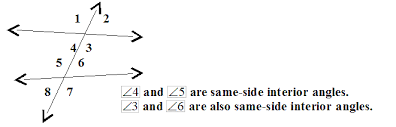 Same Side Interior Angles Postulate Print Geometry Property Postulates And Defintions Flashcards