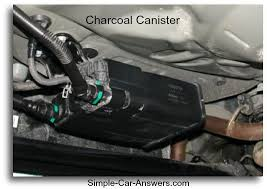 Car Interior Smells Gasoline Smell In Car 5 Common Causes