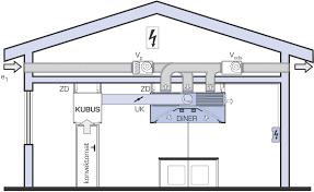 Kitchen Exhaust System Design Kitchen Exhaust System Kitchen Extractor Hoods Atrea S R O Kitchen