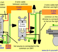 wiring diagram 3 way dimmer switch led original image gif format