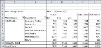 Change Pivot Table Data Range Excel How Can I Change The Source Data Range Selected Within A