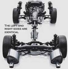 all wheel drive boston subaru dealer what is symmetrical all wheel drive