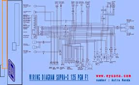 15 wiring diagram kelistrikan body horn diagram wiring horn