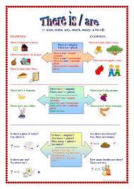 there is are food key updated worksheet free esl printable