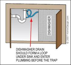 Air Gap Kitchen Sink by Does A Dishwasher Require A Air Gap Page 3 Internachi